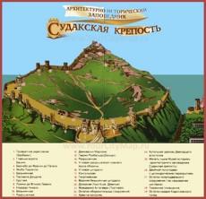 Карта-схема Судакской крепости (Генуэзская крепость (Судак))